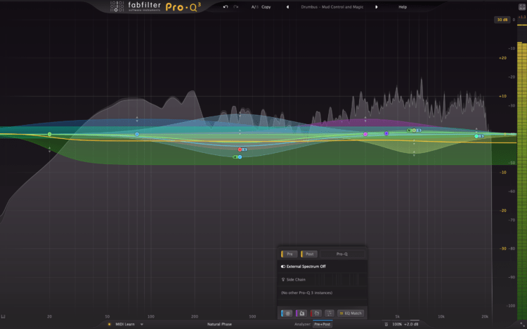 Der Spectrum Analyzer im FabFilter Pro-Q3 Test