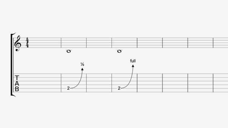 Gitarren-Tabs lesen einfach gemacht