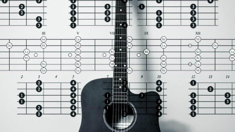 Einfache Gitarren-Lieder für Anfänger.