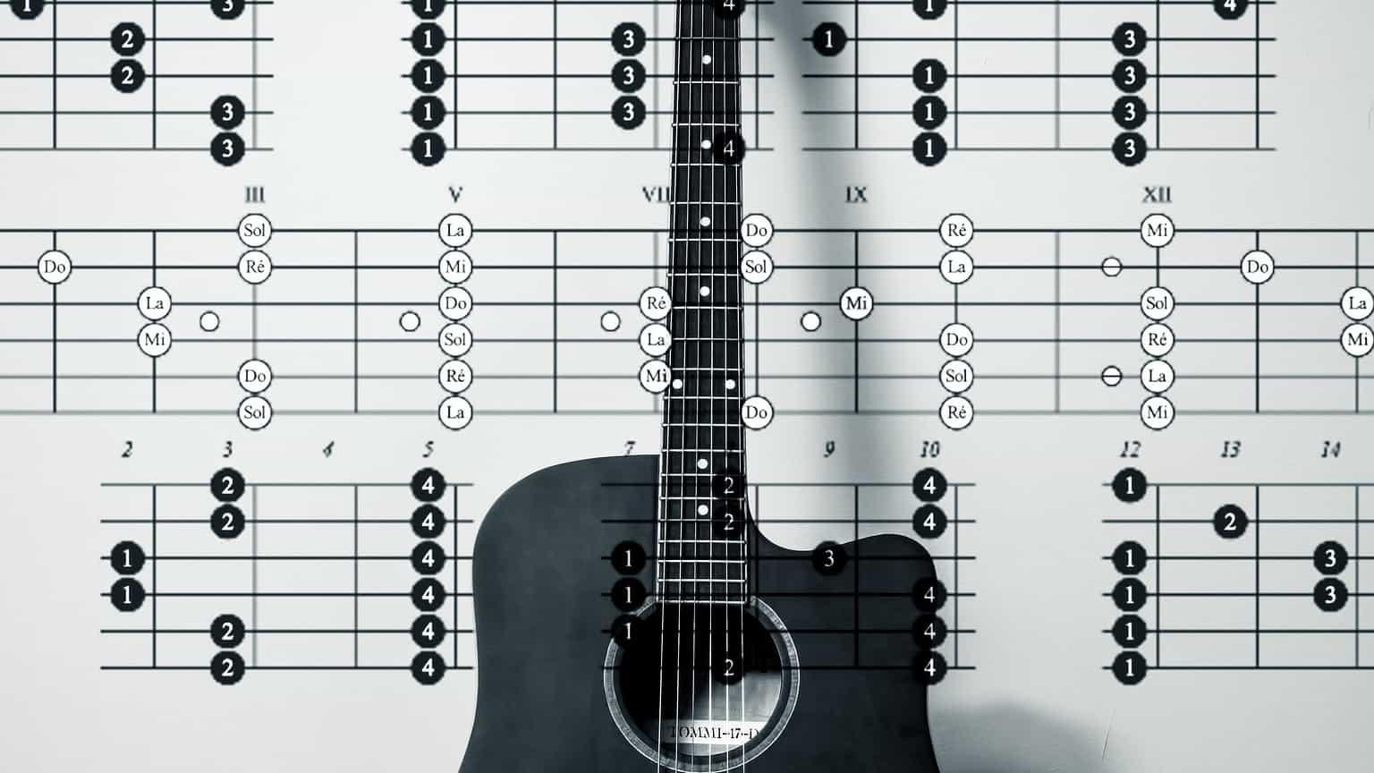 Einfache Gitarren Lieder Die Jeder Kennen Sollte Delamar De