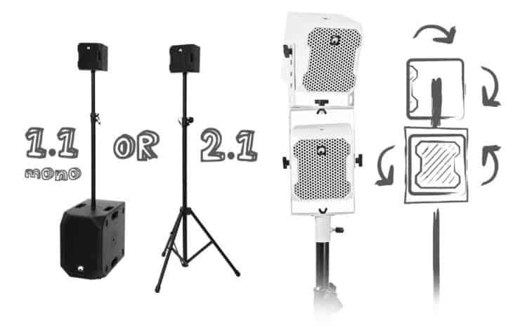 PA-Anlage, Monitor & Co. - Omnitronic BOB