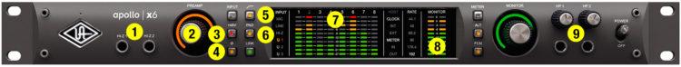 Aufbau der Vorderseite eines Audio Interfaces