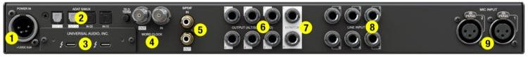 Aufbau der Rückseite eines Audio Interfaces