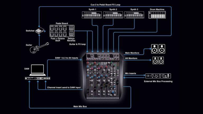 Den Routingmöglichkeiten sind fast keine Grenzen gesetzt: Hier siehst Du ein Beispiel-Setup einer Musikproduktion.