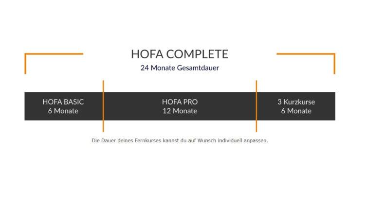 HOFA COMPLETE