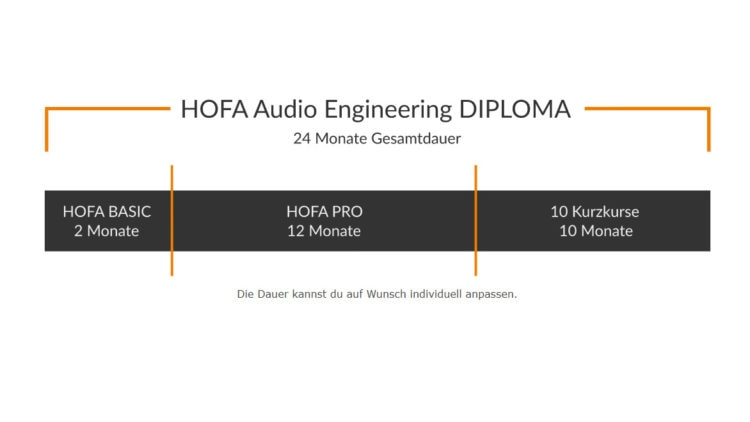 HOFA Audio Engineering DIPLOMA