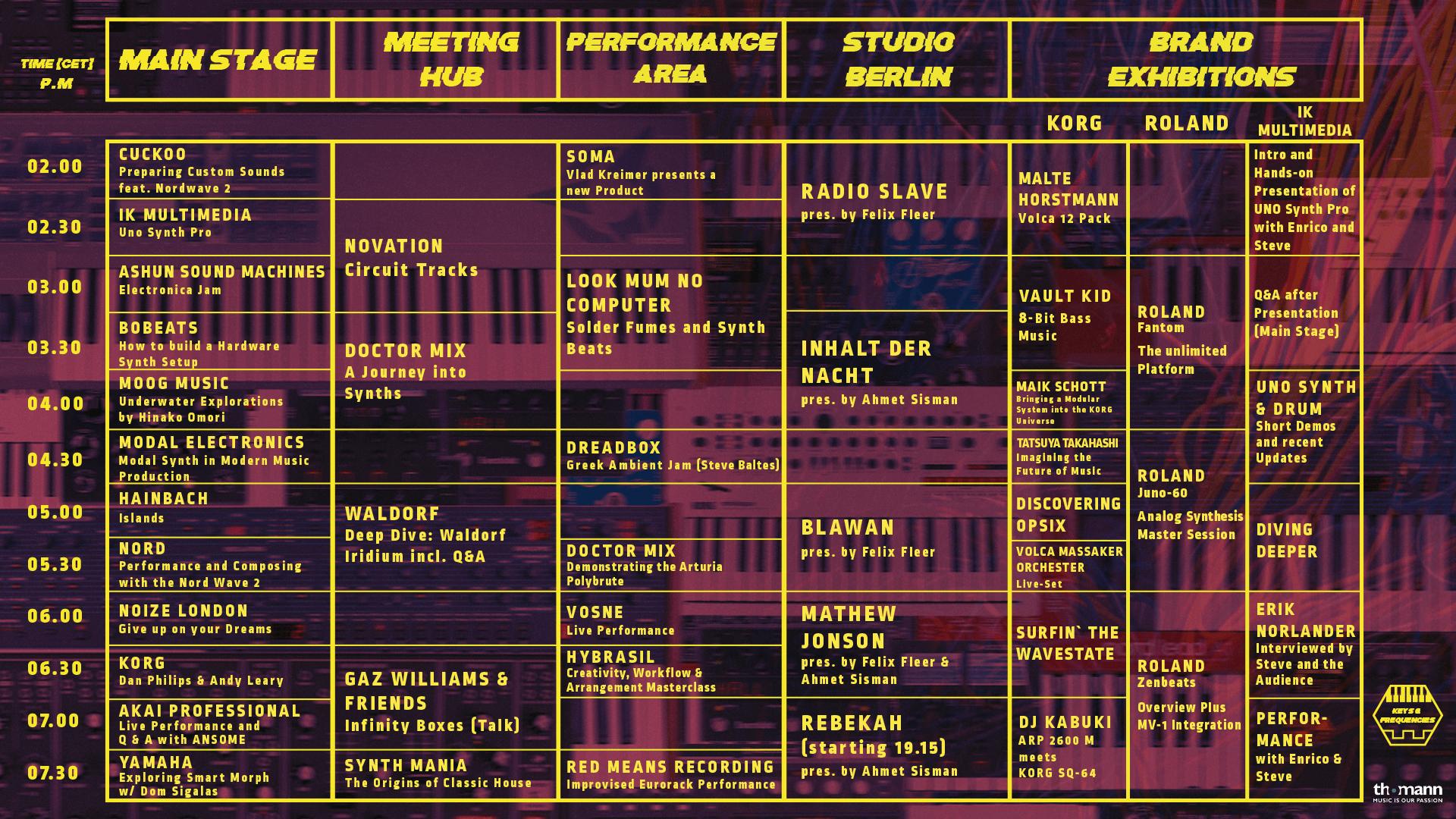Timetable Thomann Keys Frequencies