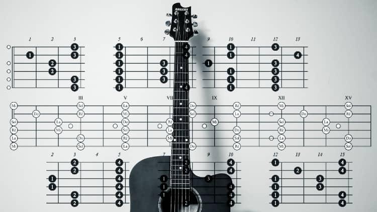 Fortgeschrittener Gitarrist ab wann?