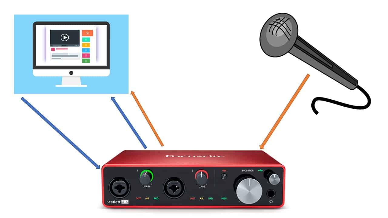 Audio Loopback Modus