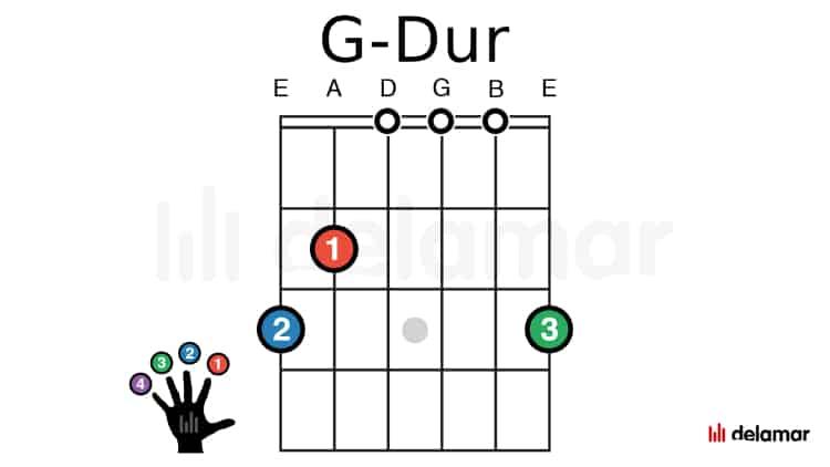 gitarren akkorde griffe